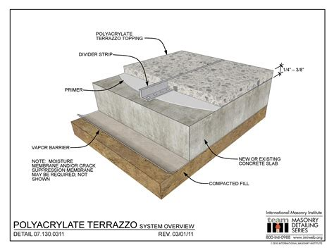 07.130.0311: Polyacrylate Terrazzo   System Overview ...