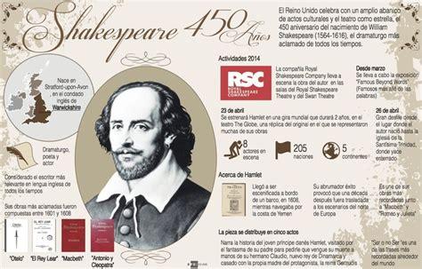 1000+ images about Biografías en Pinterest | Literatura ...