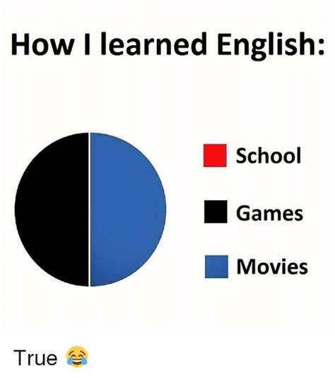 25+ Best Memes About Learn English | Learn English Memes