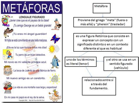 70 Ejemplos de Metaforas