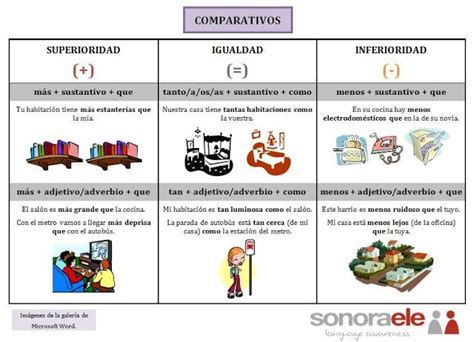 9 best comparar images on Pinterest | Learning spanish ...