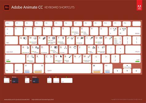 Adobe Animate CC keyboard shortcuts