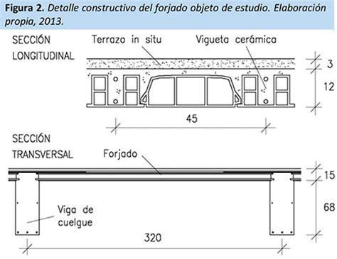Aislamiento acústico entre recintos superpuestos de gran ...