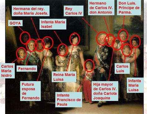 arte2010   EJERCICIOS GOYA Y NEOCLÁSICO