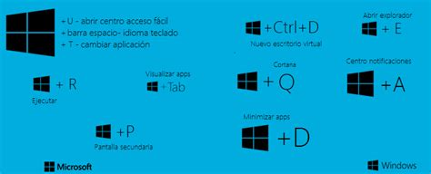 Atajos de teclado en Windows 10 | My Blog