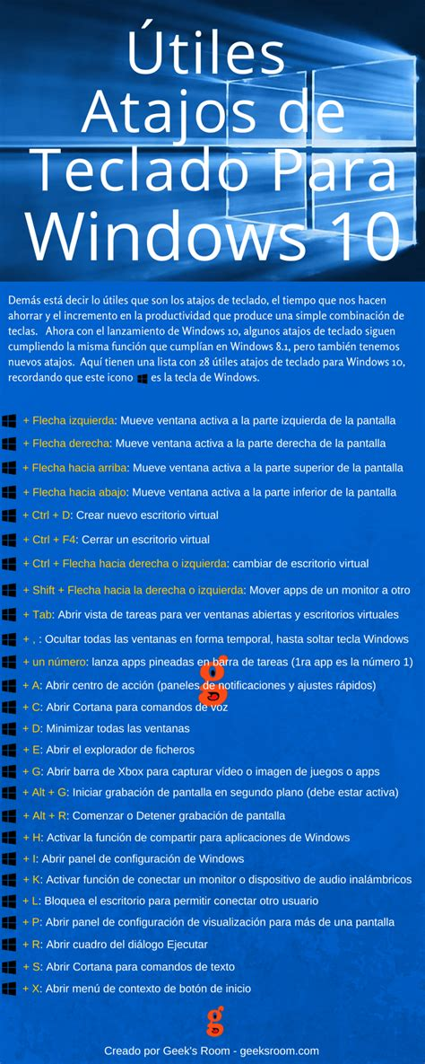 Atajos de teclado para Windows 10 #infografia #infographic ...
