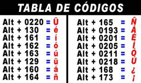 Códigos para escribir los acentos con el teclado | guezole