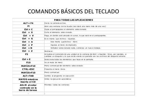 Comandos básicos del teclado