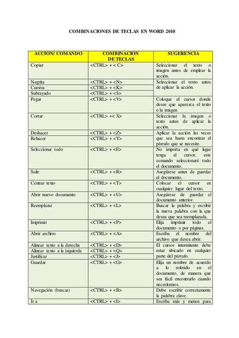 Combinaciones de teclas en word 2010