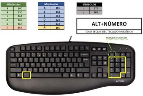 Cómo escribir acentos con el teclado, vocales con acento ...