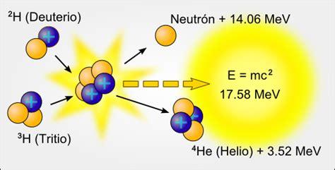 ¿Cómo se consigue la fusión nuclear fuera de una estrella ...
