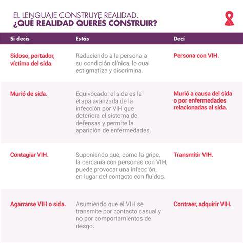 ¿Cómo se transmite el VIH y cómo se previene?   Fundación ...