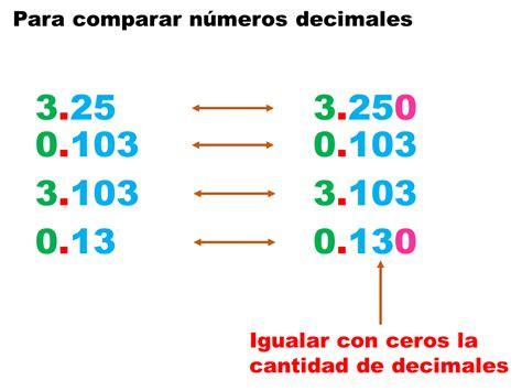 comparación de números decimales | matematicas para ti
