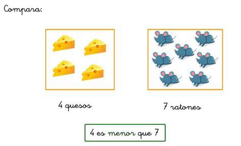 Comparación de números y empleo de las relaciones igual ...