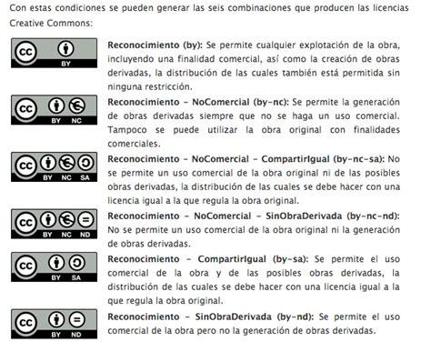 Copia fotos de internet … LEGALMENTE! Las Licencias ...