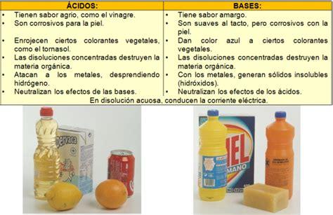 Cuadros comparativos sobre Ácidos y Bases: Ejemplos ...