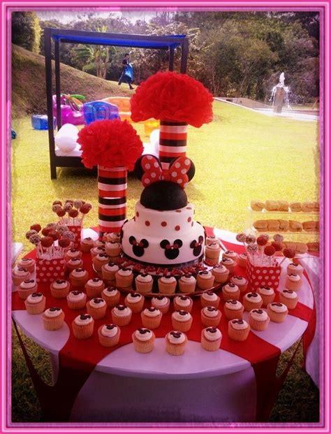 Decoracion para Fiesta de Mimi Mouse ideas para ti ...