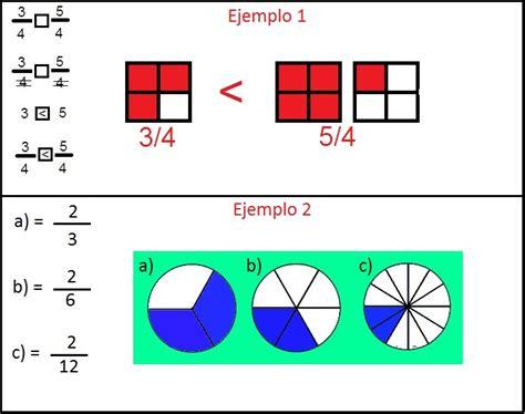 Ejemplo de Comparación de fracciones con numeradores iguales