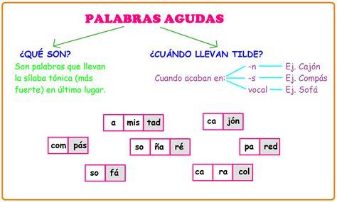 Ejemplos De Palabras Agudas Palabras Con Tilde Juegos De ...