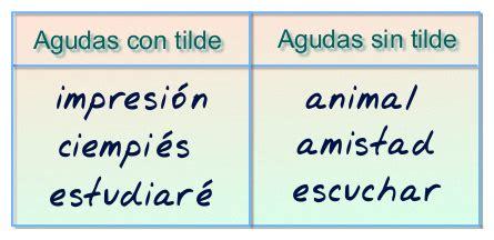 Ejercicios de acentuación para niños con dislexia | La ...