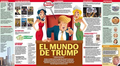 El mundo de Trump   La Prensa