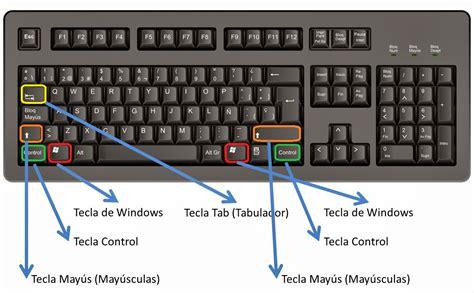 El Profesor Chiflado: Comandos de teclado de Windows