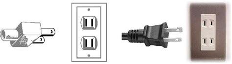 Electricidad: Tipos de enchufes