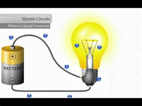 Explaining an Electrical Circuit / ViewPure