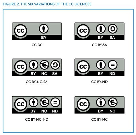 File:Open Content A Practical Guide to Using Creative ...