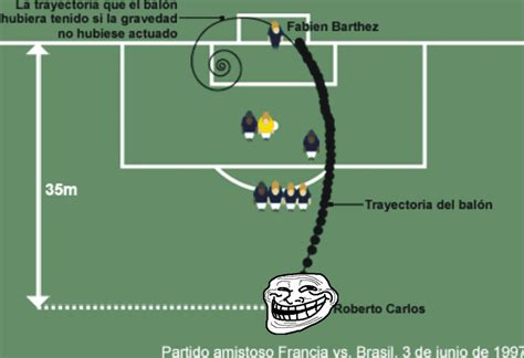 Fútbol Fail: Humor gráfico: Memes de Fútbol, Parecidos ...
