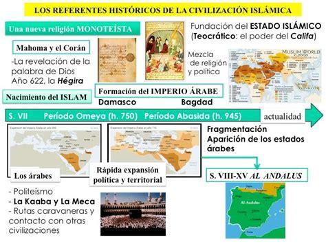 HISTORIA DEL ARTE 2º BACHILLERATO: BLOQUE 2: ARTE ...