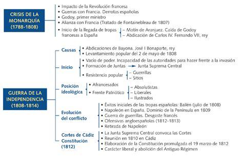 Historia fácil  Colegio Alborán : 2015