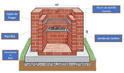 Ideas para construir un asadero en ladrillo para tu casa ...