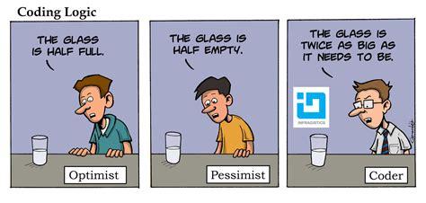 Image Gallery developer humor