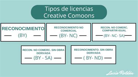 Imágenes bajo licencia Creative Commons