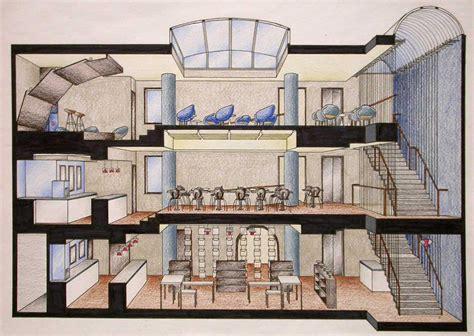Interior Design Course | Design Blog