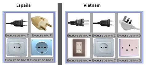 Ir a Vietnam: ENCHUFES