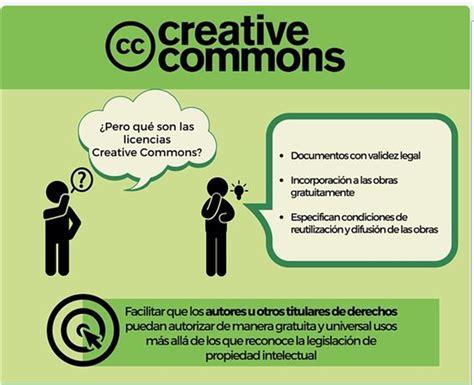 Licencias Creative Commons   Evita el plagio en tu trabajo ...