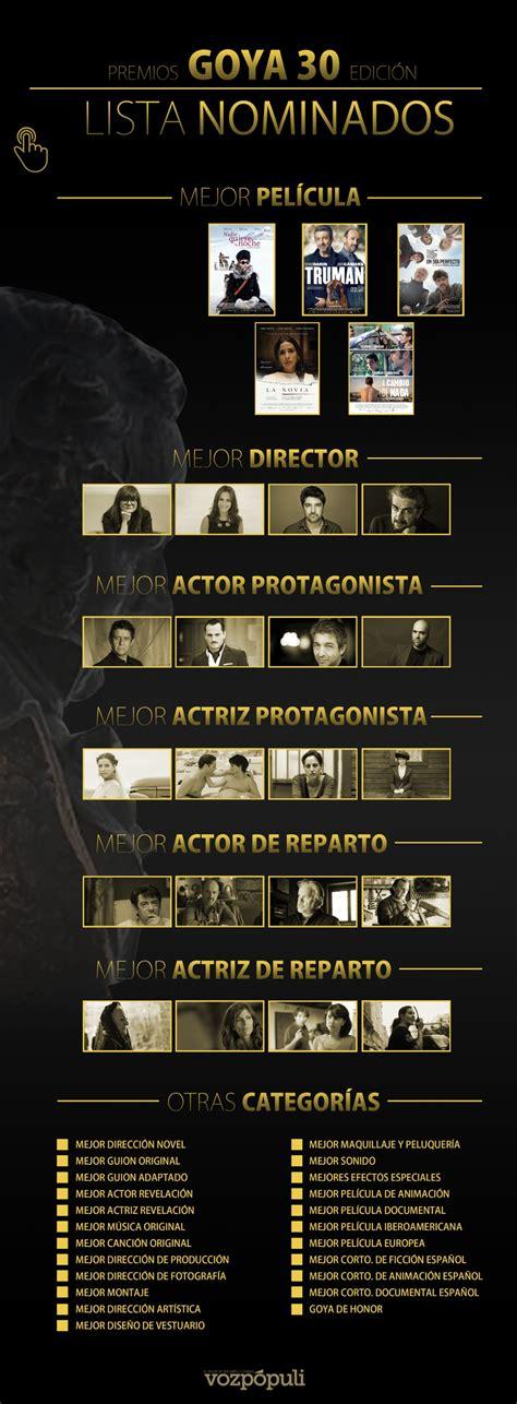 Los nominados de los Goya 2016