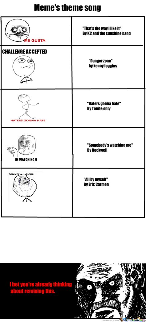 Meme's Songs by TheDuke - Meme Center