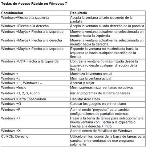 Métodos Abreviados « Computer Data Systems