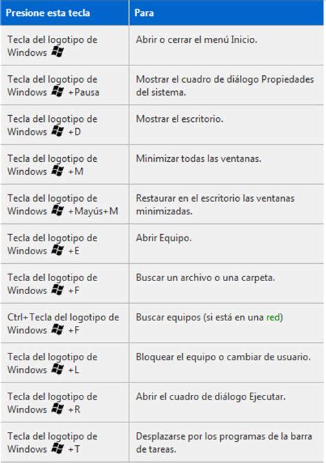 Métodos abreviados del Teclado en Windows   Foro de Ayuda ...