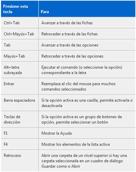 Métodos abreviados del teclado en windows   Info   Taringa!