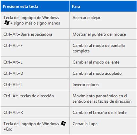 Métodos abreviados del teclado en windows   Taringa!