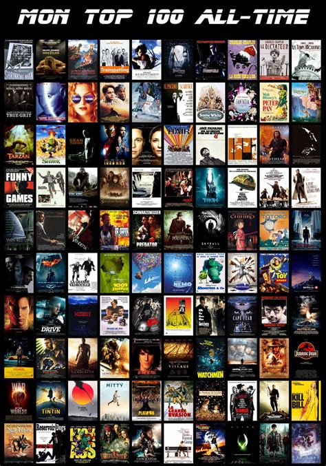 My top 100 movies of all time by Miamsolo on DeviantArt