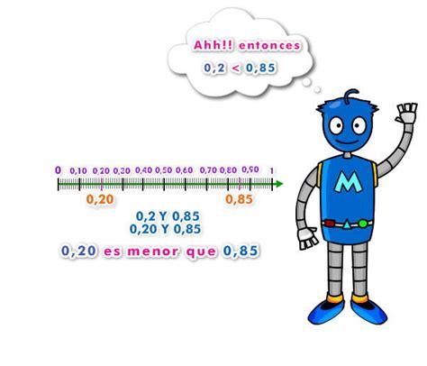 Orden y comparación de números decimales