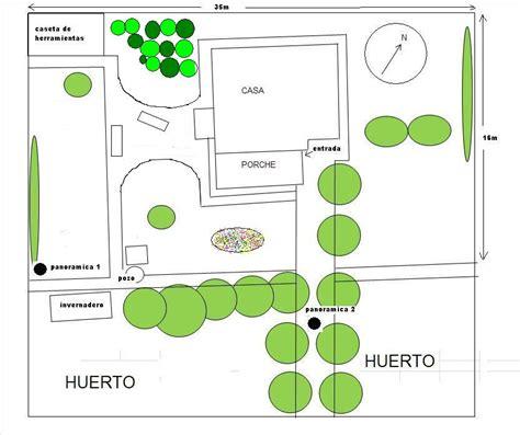 Organizar mi jardín