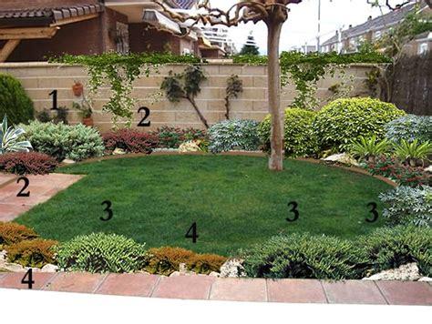 Organizar mi jardín | Página 14