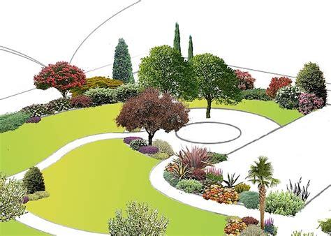 Organizar mi jardín | Página 15