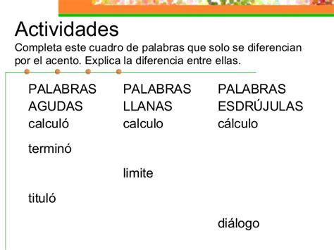 Ortografía unidad didáctica 1